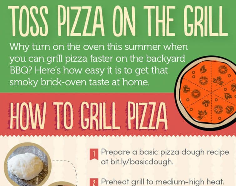 INFOGRAPHIC: How to Grill Pizza