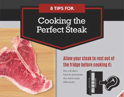 steak infographic