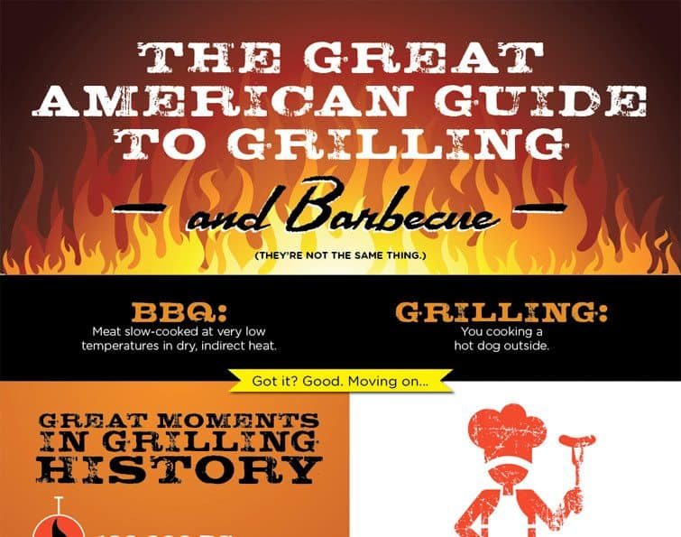 INFOGRAPHIC: The Great American Guide to Grilling