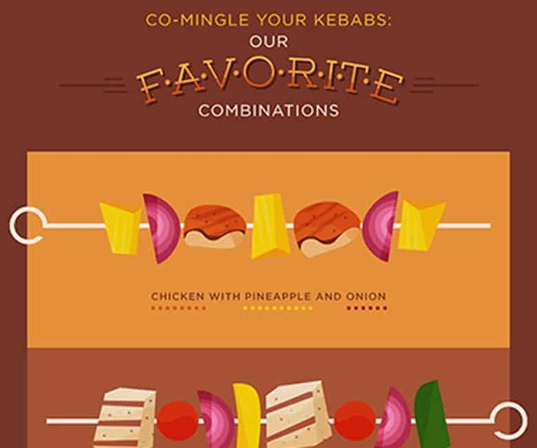 INFOGRAPHIC: Secrets for Perfect Shish Kebabs