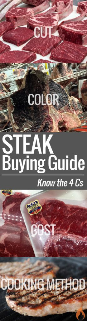 Steak Buying Guide