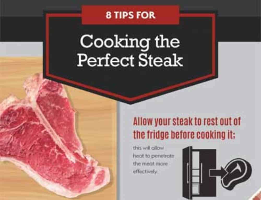 INFOGRAPHIC: Cooking the Perfect Steak