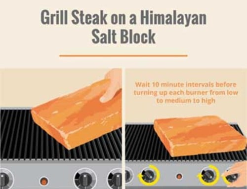 INFOGRAPHIC: Grilling on a Salt Block