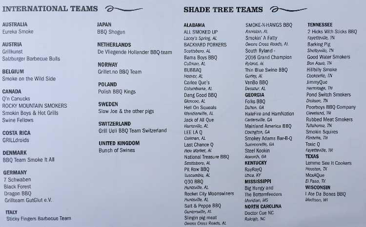 2017 Jack Daniel's World Championship Invitational Barbecue Teams