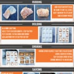 infographic showing step-by-step photos for competition chicken thighs