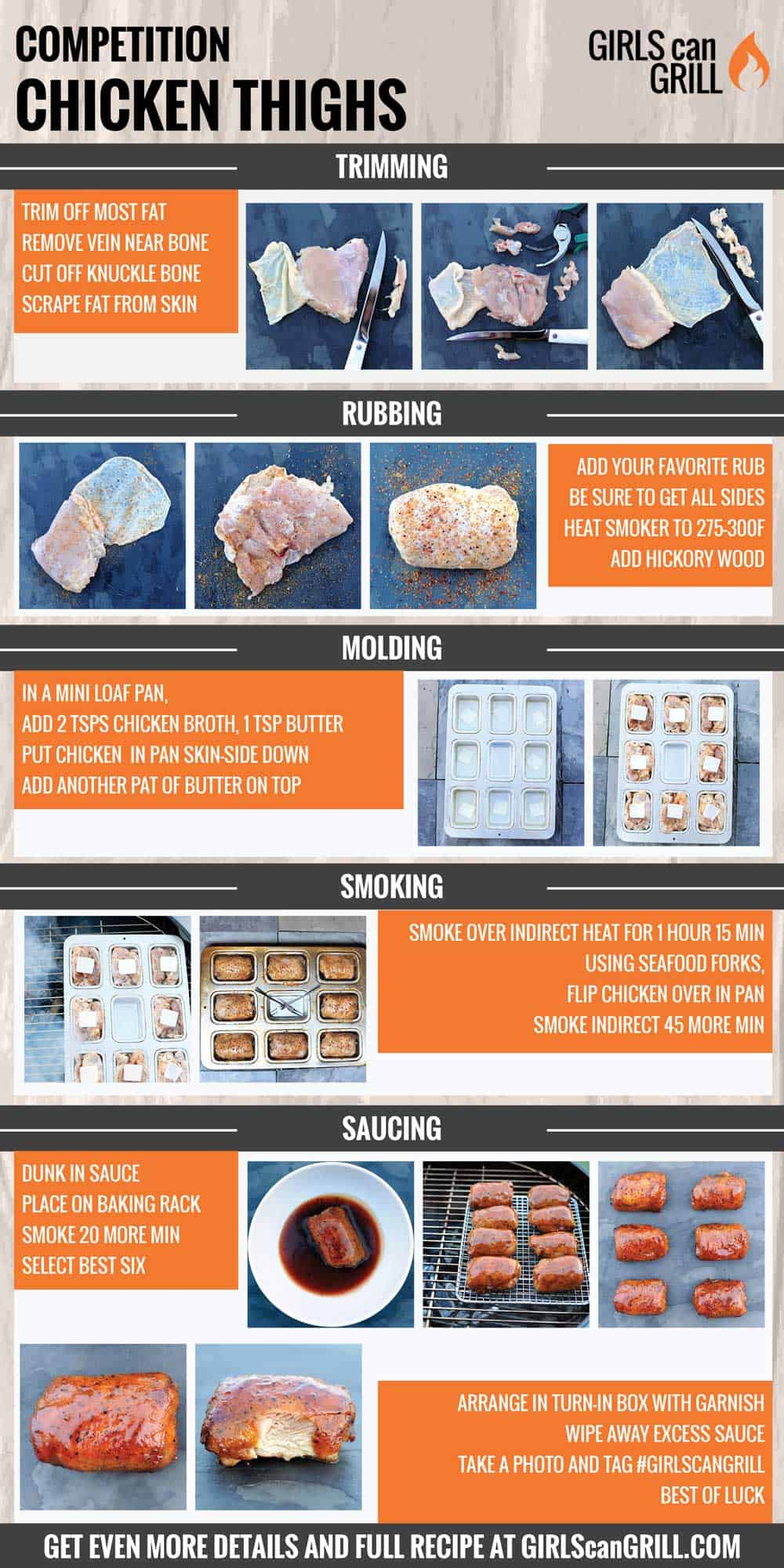 0f7438f23e84 infographic showing step-by-step photos for competition chicken thighs