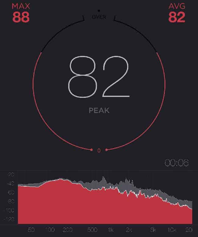 graph showing decibel level at 82