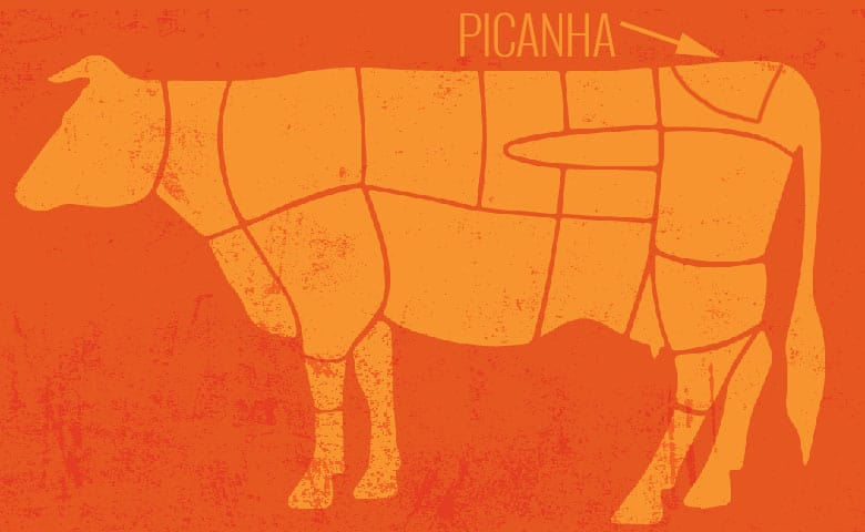 butcher chart pointing to picanha cut near tail