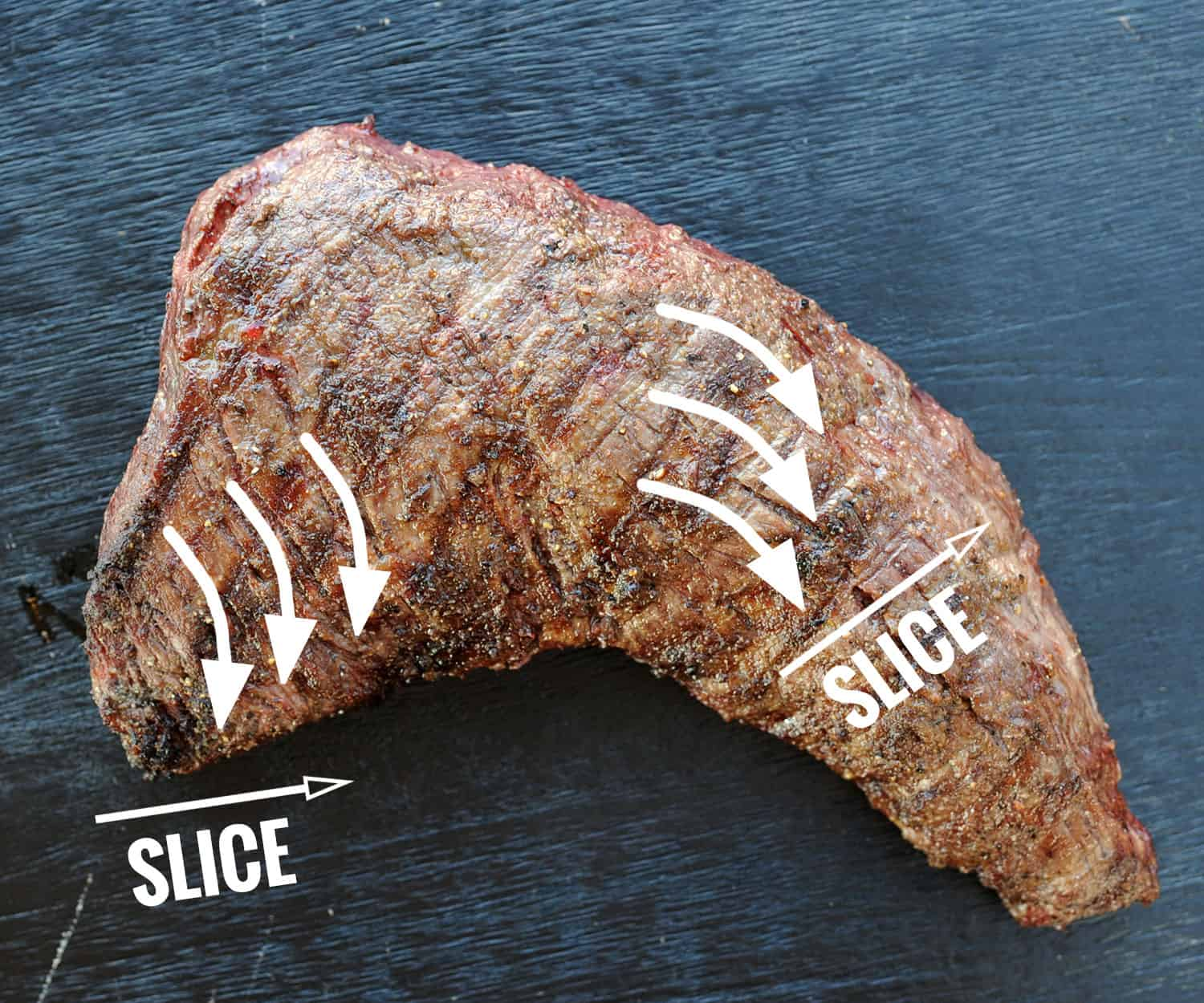 graphic showing the direction of the grain on a tri tip steak